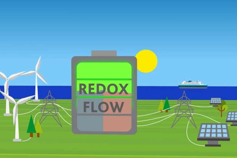 Brine4Power_RedoxFlow-Batterie_Erklärvideo_visual_2_1620_1080.jpg
